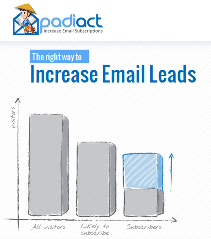 Padiact Email Leads