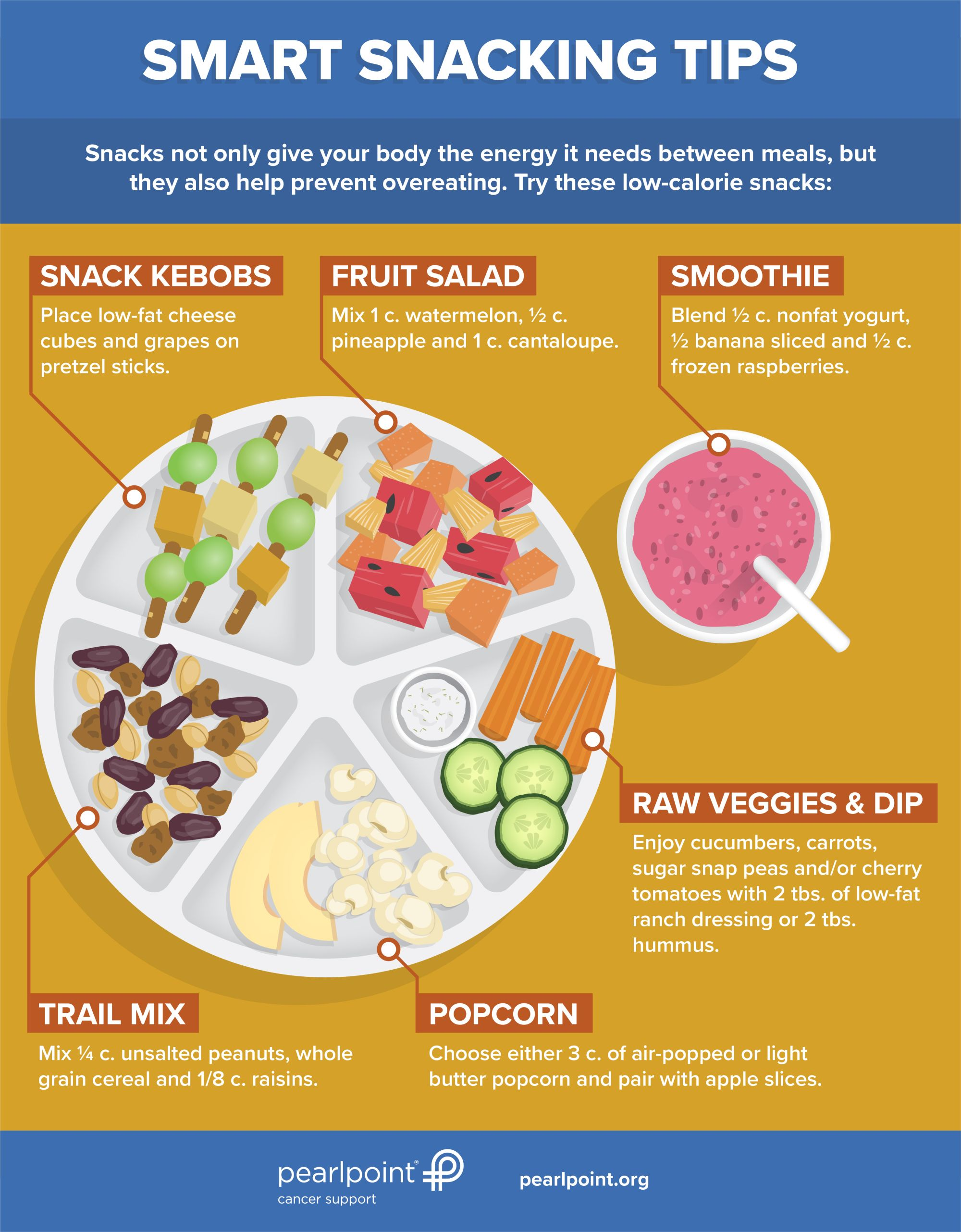 Smart Snacking Tips