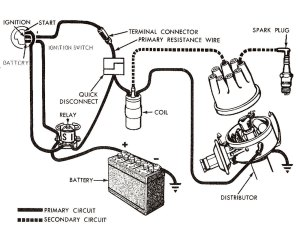Ignition System Diagram | Pearltrees