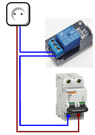 rele5vmagnetotermico