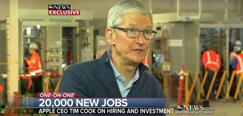 Tim Cook dissembles on ABC (2 videos)