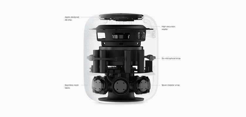 HomePod Apple lowers expectations Homepod