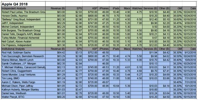 earnings smackdown q4 2018