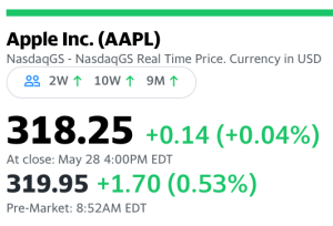 apple premarket green 5-29