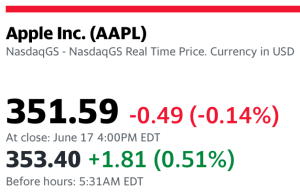 Apple premarket green 6-18