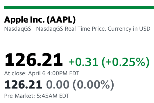 Premarket: Apple was red, turned green