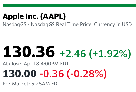 Premarket: Apple is red