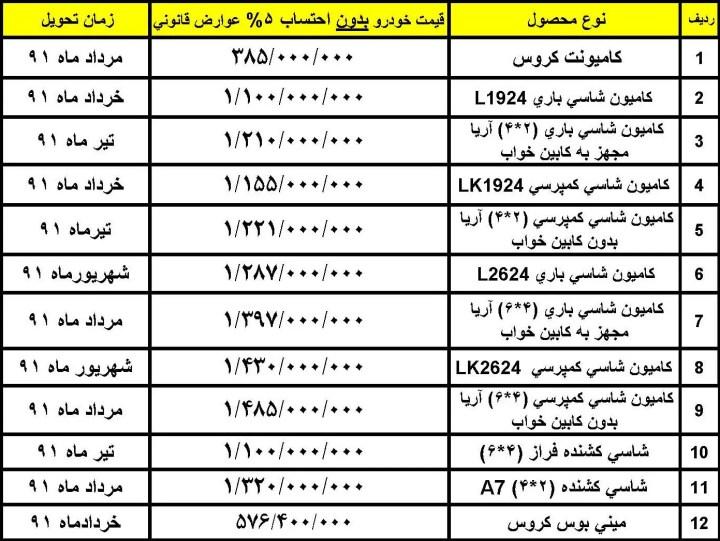 قیمت فروش نمایندگی ایران خودرو