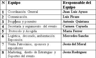 Comisiones Congreso ICF España