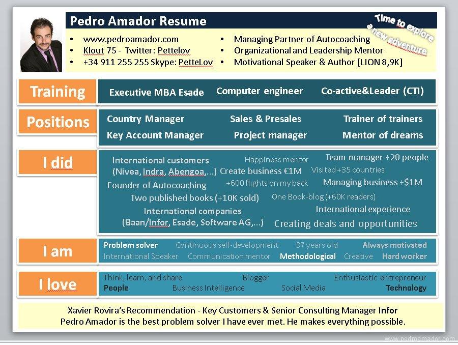 Curriculum Moderno Pedro Amador Primera versión