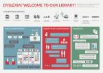 Diretrizes para os serviços de Bibliotecas para pessoas com #dislexia | Material...