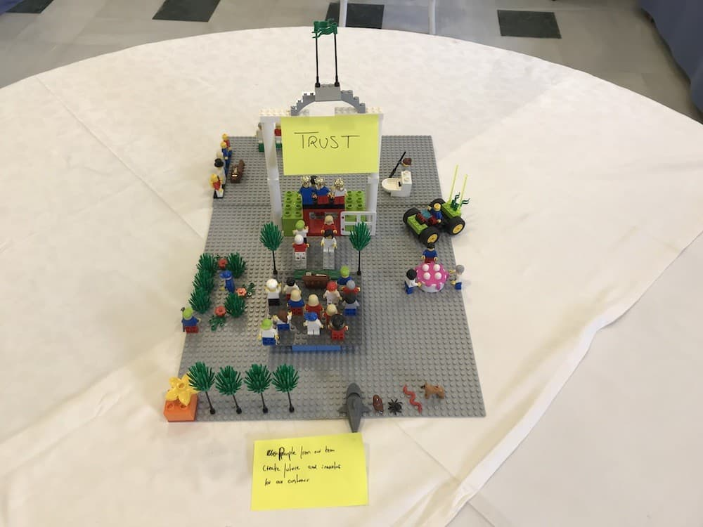 Proceso Onboarding con Lego Serious Play 1