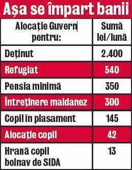 buget-alocatii