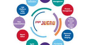 Jugnu- GST Ready ERP from Logo
