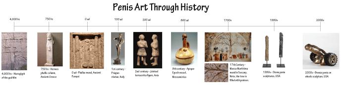penis art timeline