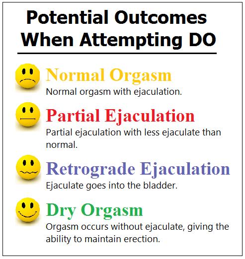 dry orgasm potential outcomes