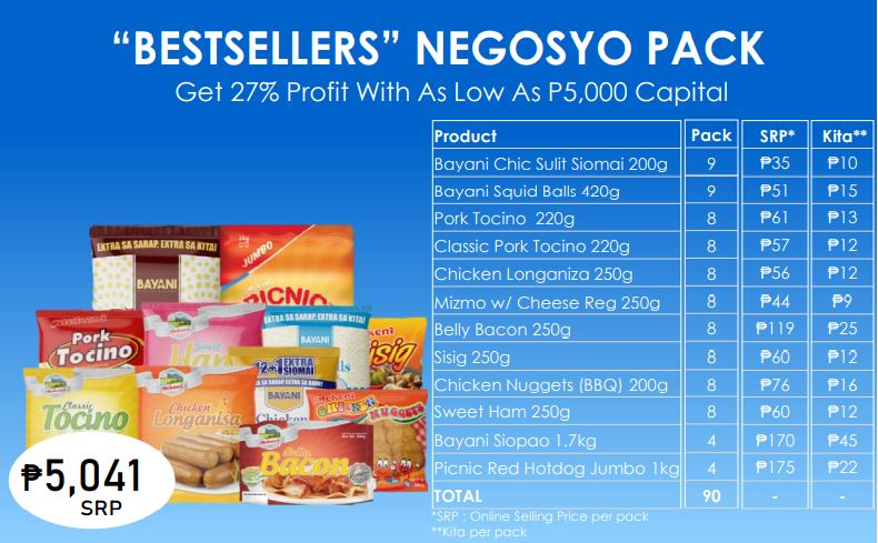 Be A Mekeni Reseller For As Low As 1500 Pesos