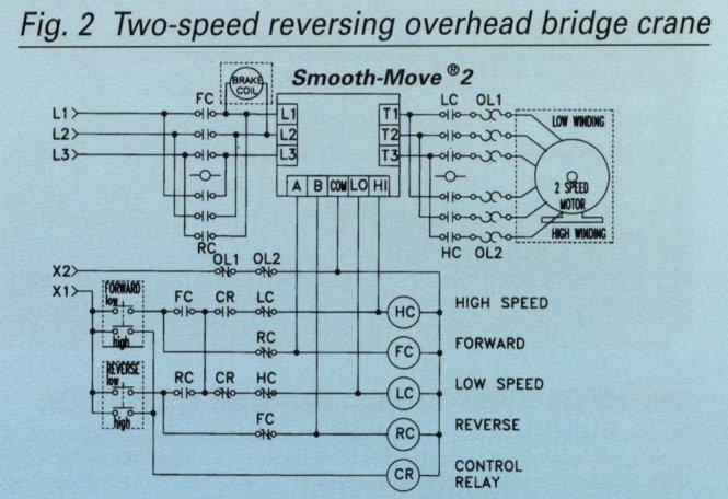 overhead crane wiring diagram overhead image overhead crane wiring diagram wiring diagrams on overhead crane wiring diagram