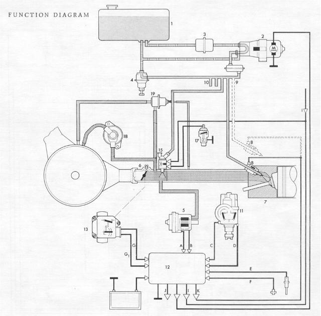 Diagram 1975 Vw Bus Engine Wiring File Cr92295