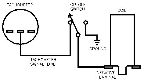 pelican technical article an easy and inexpensive ignition