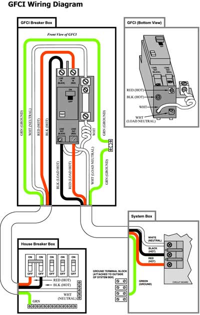 gfci wiring image gfci circuit breaker wiring diagram efcaviation com gfci circuit breaker wiring diagram at readyjetset.co