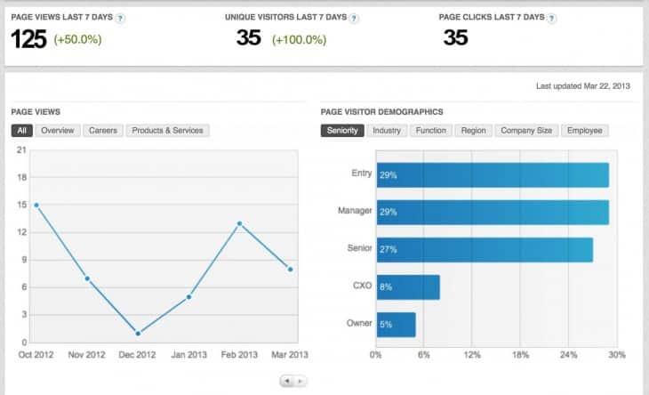 LinkedIn Page Entreprise pilotage