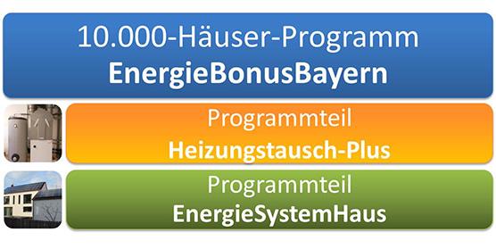 10000H228userProgramm in Bayern wieder verf252gbar