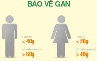 ruou gop phan tang ung thu nhu the nao