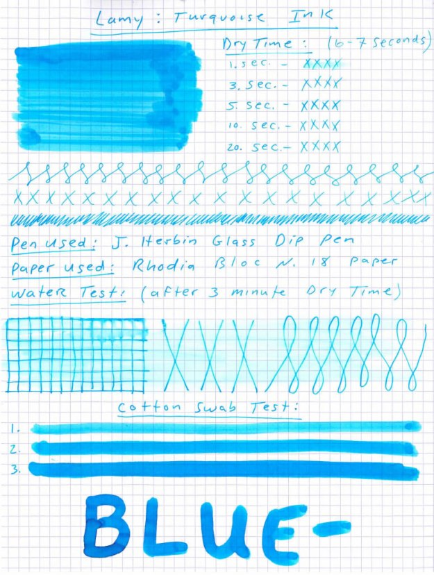 Lamy Turquoise Ink