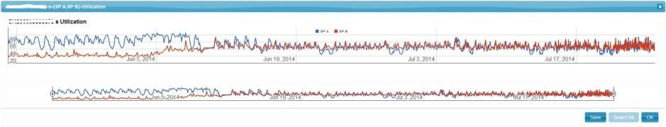 HMA_Basics_Charts_001
