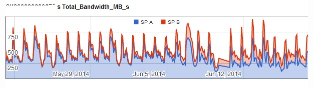 HMA_Basics_Charts_005