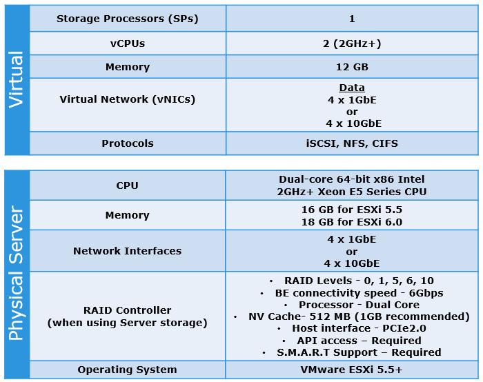 Unity010_VSA_Reqs