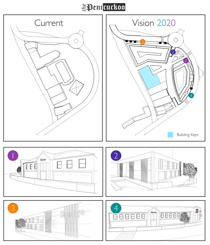 Penicuckoo Vision 2020