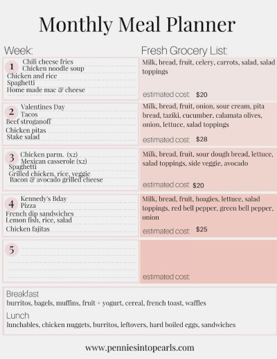 Only $300 for a monthly grocery budget for a family of five! Here is a look at exactly what this family spent on groceries for an entire month, plus, how they did their meal planning on a budget. AND she shows you how to meal plan on a budget yourself using a FREE Meal Planning on a Budget Toolkit Printables!