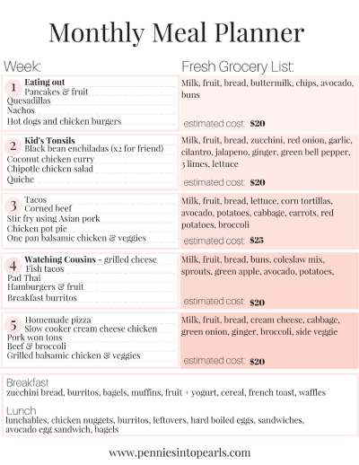 tips to start meal planning on a budget under 400 a month