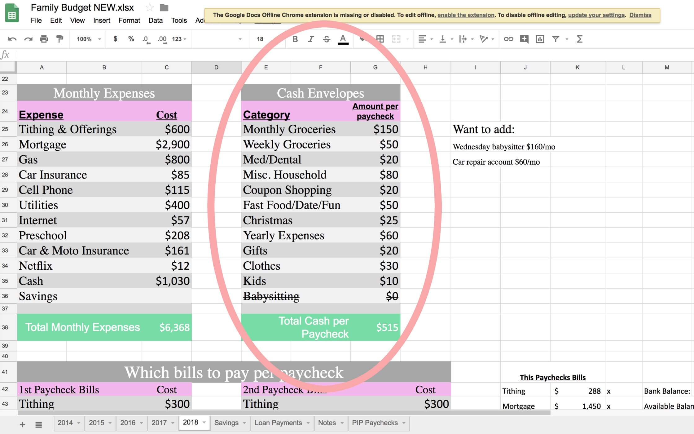 getting started on a budget our family s budget basics