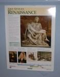 Art of Renaissance poster