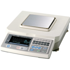 fcsi counting scale