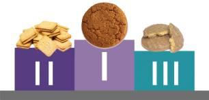 Biscuit Leaderboard
