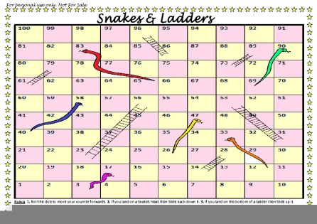 Snakes And Ladders Board Game PDF