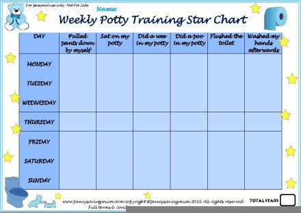 weekly potty training star chart boys pdf