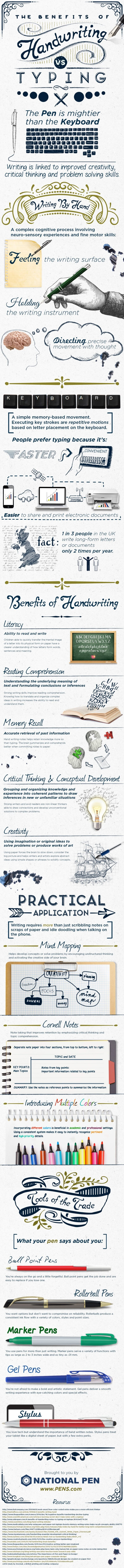 The Benefits of Handwriting vs Typing - Infographic