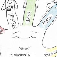 Jin shin jyutsu: Mude suas emoções através de simples toques nos dedos das mãos