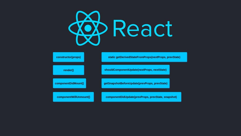 React: Métodos del ciclo de vida de un componente