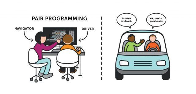 Programación en pareja