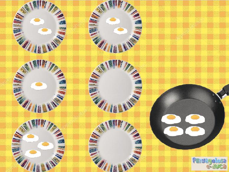 Sirve la MISMA cantidad de huevos fritos que el plato de al lado (1-3)
