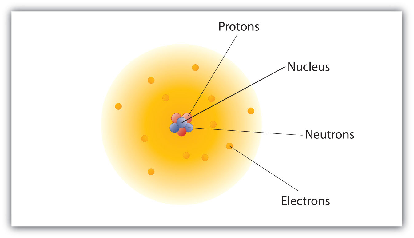 Chapter 3 Section A Atomic Theory