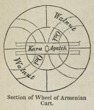Armenian-Cart-Wheel