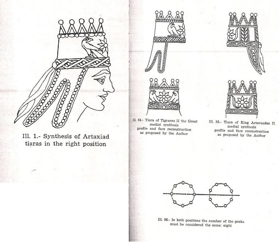 Synthesis of Armenian Tiara by Hayk Ter-Ghevondyan. Published in Bazmavep Armenological Journal (1980s)