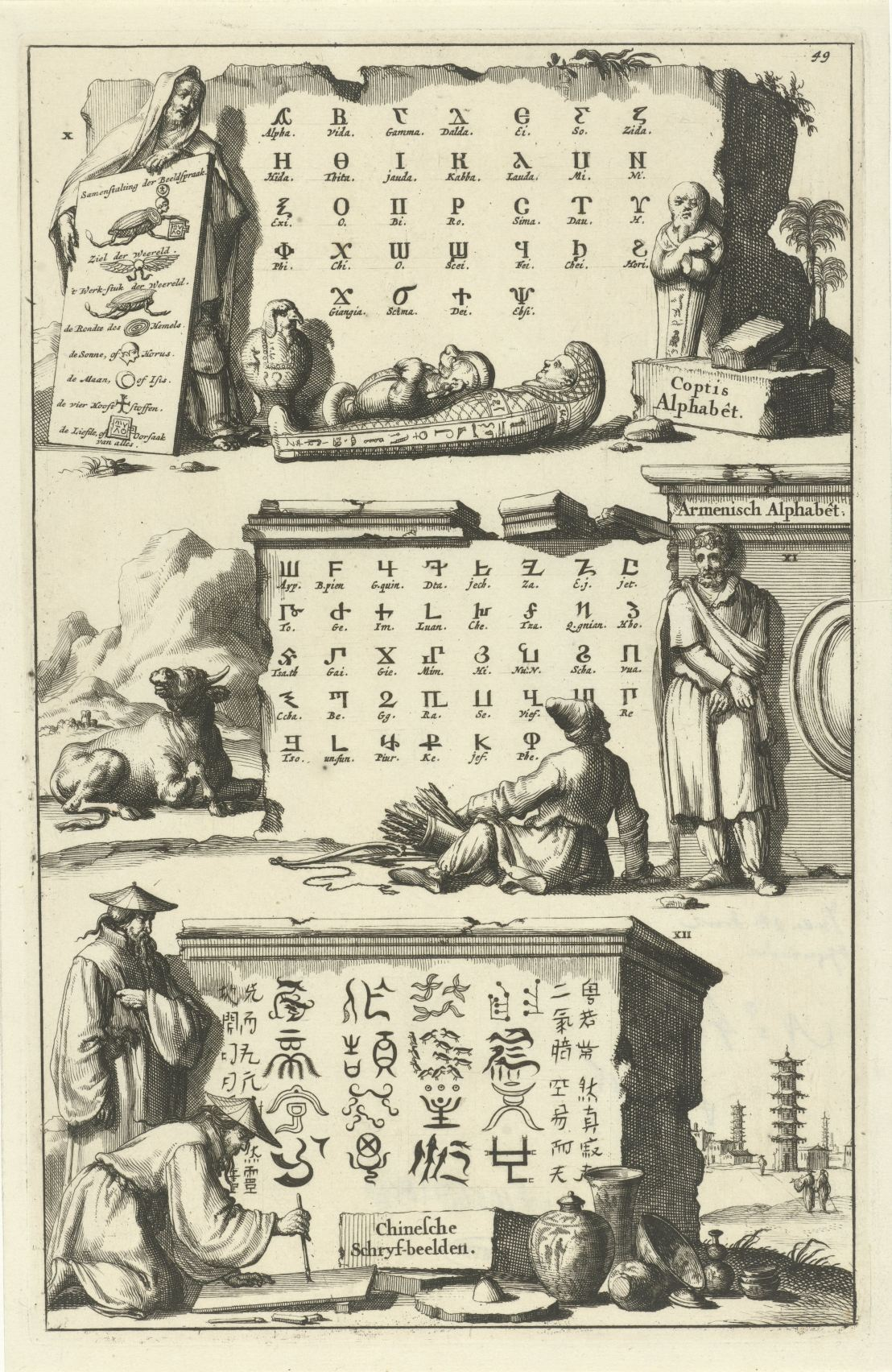 Coptic, Armenian and Chinese alphabets by, Jan Luyken, 1690